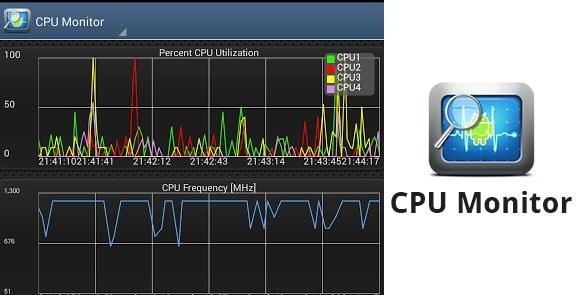 دانلود CPU Monitor 6.44 – نرم افزار کنترل فعالیت پردازنده cpu