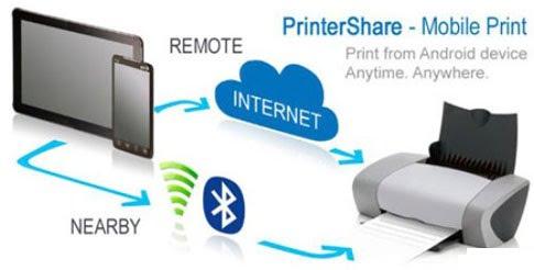 دانلود PrinterShare™ Mobile Print 10.7.0 – برنامه پرینت اسناد برای اندروید